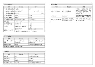 「テキスト整形ルール」マニュアル(2)